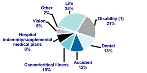 A STUDY ON CONSUMER SATISFACTION TOWARDS LIFE INSURANCE